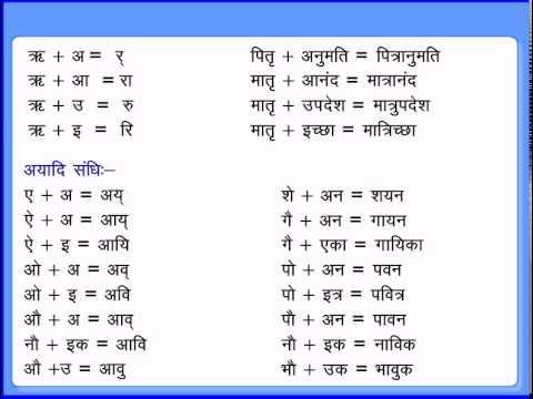 स ध और स ध क त न भ द Hindi Grammar Class 7
