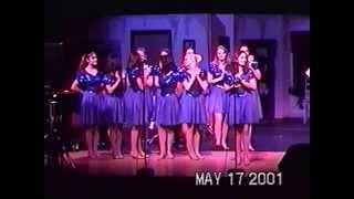 2001.05.17 -  Keepin