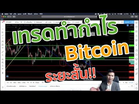 สอนเทรดทำกำไร Bitcoin ระยะสั้น !! เทคนิควิเคราะห์ตลาดคริปโต