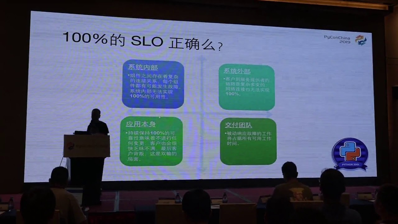 Image from 2 Google SRE 体系核心基础解读