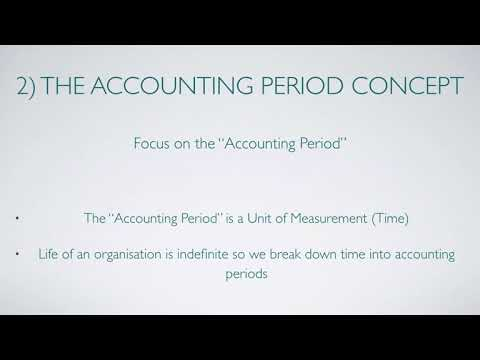 Accounting Concepts and Accounting Basics and Fundamental Theory