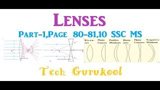 LENSES Part 1    PAGE 80-81    SCIENCE 1    10 SSC MS
