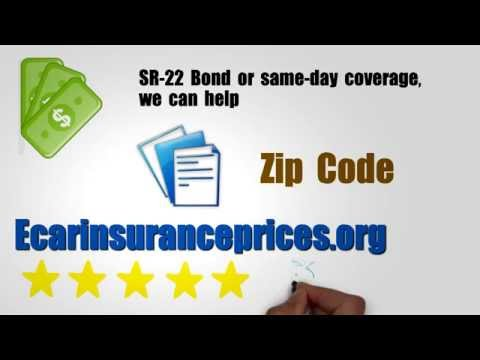 Best Car Insurance Rates North Carolina – Discounted Prices