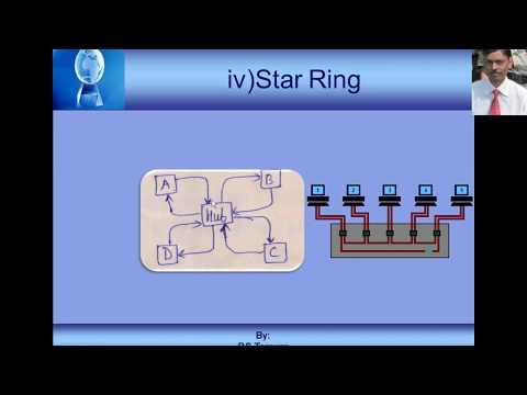 Token Ring ( In Hindi) (हिन्दी में)