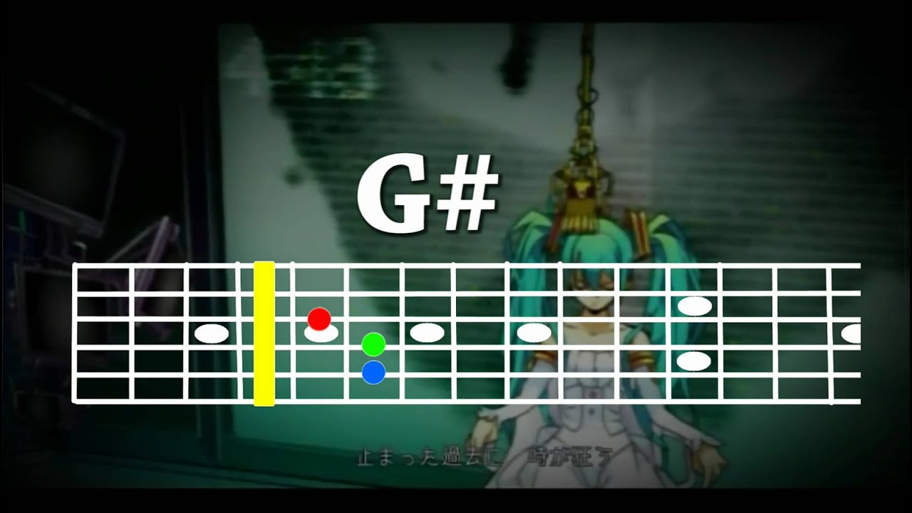 Vocaloid Sleeping Beauty Guitar Chords Sleeping