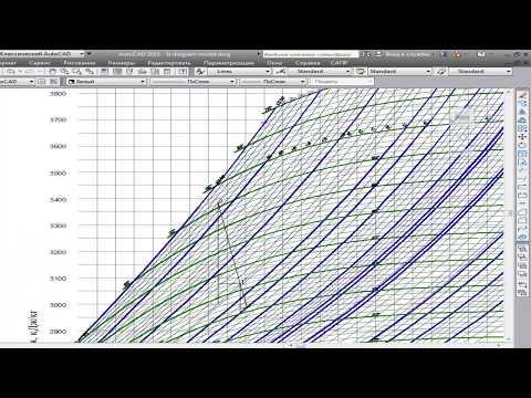 Автоматизация построения процесса расширения пара в турбине в HS-диаграмме в среде пакета AutoCAD