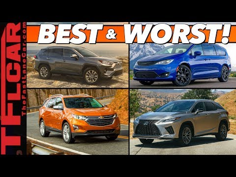 Winners & Losers: Sales TUMBLE In September 2019 - Here's How Every Car Brand Performed!