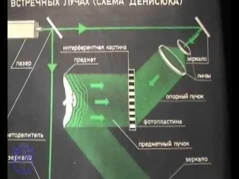 Принципы голографии - метод