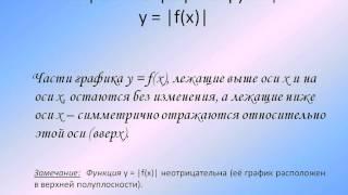 Графики функций, содержащих знак модуля.avi