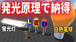 【物理エンジン】LEDはなぜ安いのか?発光原理を物理的に説明した thumbnail