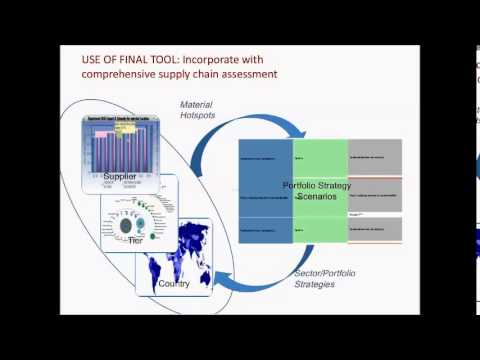How to improve your supply chain sustainability and procurement process