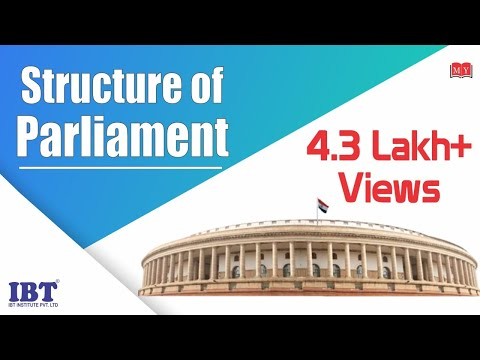General Studies : Structure of Parliament Part 1