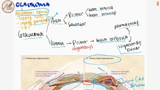 TRIBUN-VIDEO.COM - ISPA atau Infeksi Saluran Pernapasan Akut merupakan infeksi di saluran pernapasan.