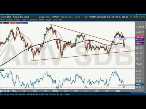 Trading Direkt 2017-02-10 Boliden rusar efter rapport
