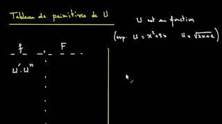 Primitives et Intégrales cours 3