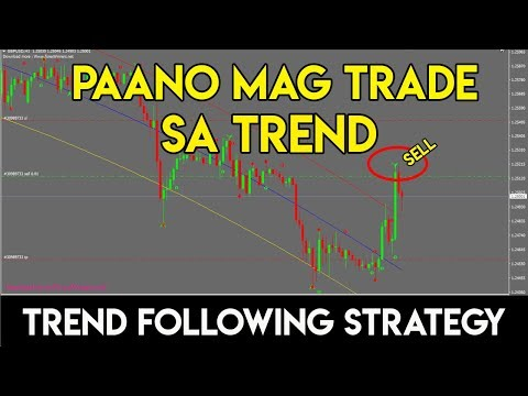 simple-forex-trading-strategy-trend-following