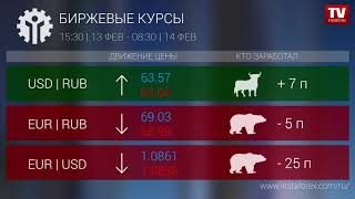 InstaForex tv news: Кто заработал на Форекс 14.02.2020 9:30
