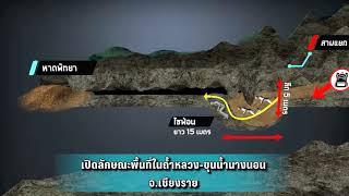 เปิดลักษณะพื้นที่ในถ้ำหลวง-ขุนน้ำนางนอน จ.เชียงราย