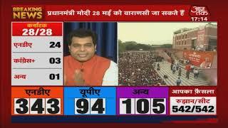 Election Results News Live | पार्टी मुख्यालय में शाम 6 बजे कार्यकर्ताओं को संबोधित करेंगे PM Modi