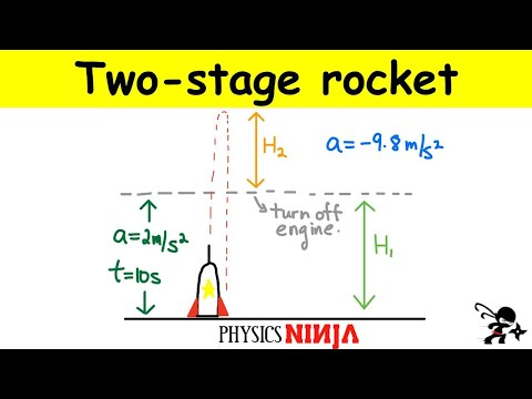 physics problem Physics 90r/91r problem of the week who is currently pursuing a joint concentration in physics and music  harvard university.