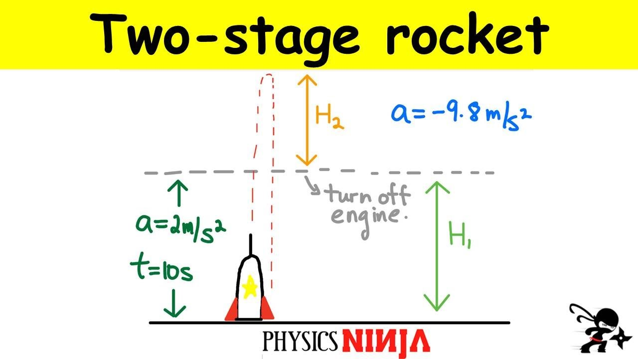 physics problem solver online methods for solving electrostatic two stage rocket problem two stage rocket problem online physics ninja