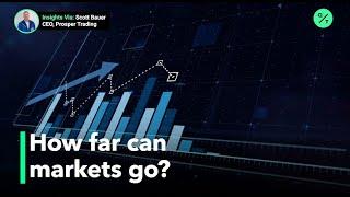 Navigating the FOMO market