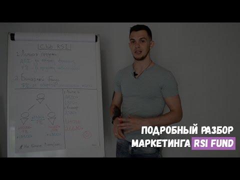 Подробный разбор маркетинга RSI Fund  Александр Коротков