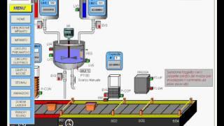 Smart Project Omron 2014, Impianto di miscelazione e confezionamento di due ingradienti