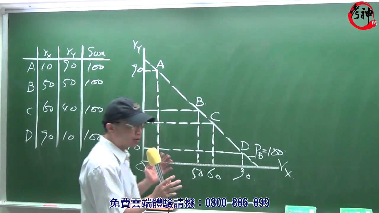 轉學考插大-經濟學(東方禹)【考神網】 - YouTube