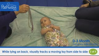 0-3 Month Baby – Sensory Milestones to Look For