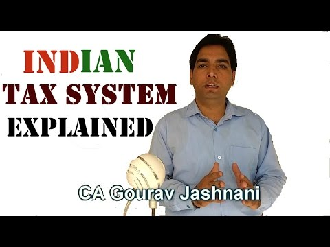 Tax Awareness : A very simple explanation of Indian Tax System (2016)