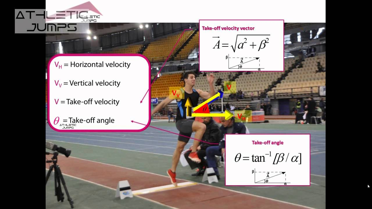 triple jump biomechanics International journal of sport biomechanics, 1985, 1, 185-196 techniques used in the triple jump james g hay and john a miller, jr university of iowa the purposes of this study were (a) to describe the techniques used by elite triple jumpers.