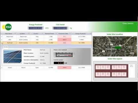 Solar Monitoring - ESA Renewables Monitoring System Dashboard & Synopsis.mp4