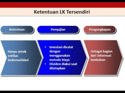 Peraturan Standar Akuntansi PSAK 4 Laporan Keuangan Terpisah