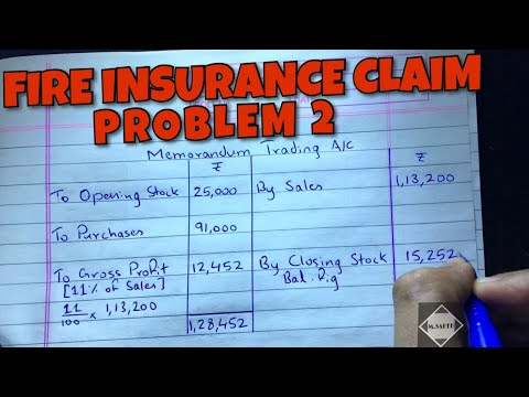 Fire Insurance Claim Problem 2 - Average Gross Profit - Financial Accounting - By Saheb Academy