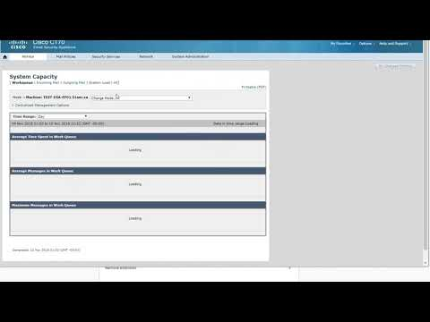 Cisco IronPort Email Security Appliance (ESA) C170 Web Gui Overview