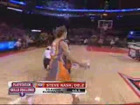 Dwyane Wade Is Best Skill Player in Basketball