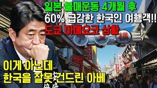 일본 불매운동 4개월 후 60% 급감한 한국인 여행객!…