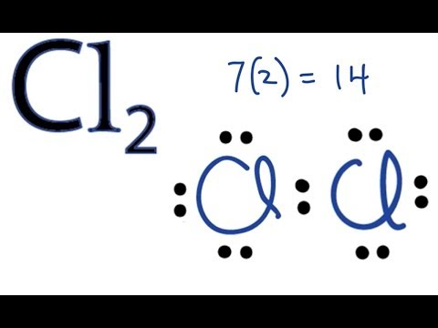 Cl2 Lewis Structure - How to Draw the Dot Structure for Cl2