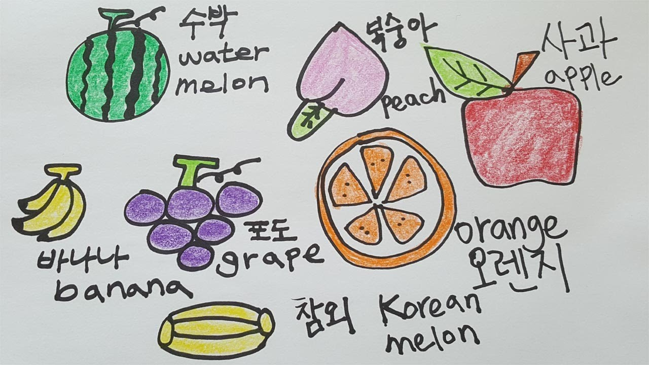 Find out the names and appearance of 7 fruits, watermelon, peach, apple, banana, orange, grapeㅣ잼잼토이