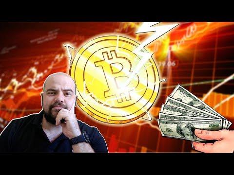 ¡¡La Inevitable llegada del Mercado Alcista para el Bitcoin!!