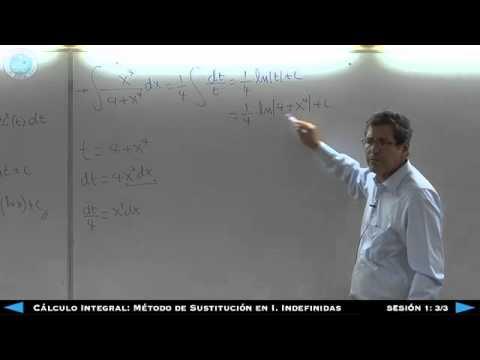 Cálculo Integral: Método de Sustitución en Integrales Indefinidas - Sesión 1 3/3