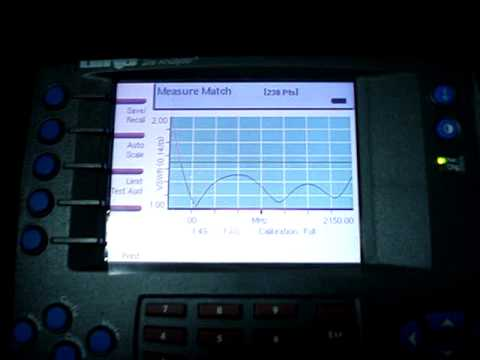 Antenna 3G Real (2100 MHz) Completed_Innovation To You By Emax.IT
