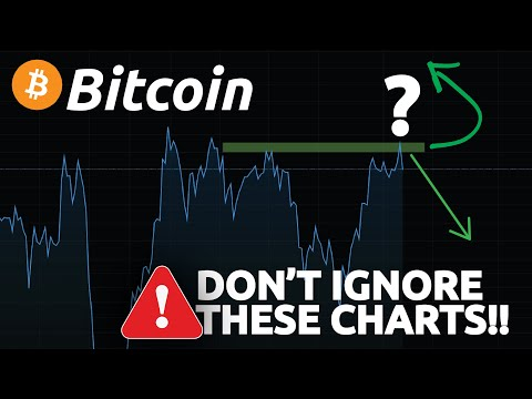 HUGE WARNING TO ALL BITCOIN TRADERS!!! DON'T IGNORE THESE CHARTS!!