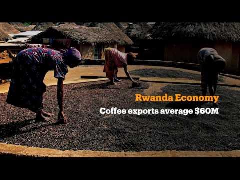 Rwanda Continues Economic Strides