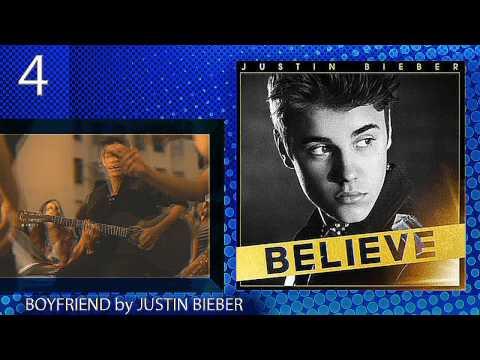 Top 10 Songs - April 2012