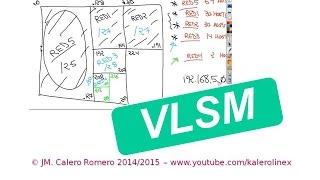 VLSM01: Cisco Systems. Ejemplo VLSM básico I. Técnica del cuadro.