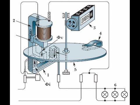 Как работает электрический счетчик