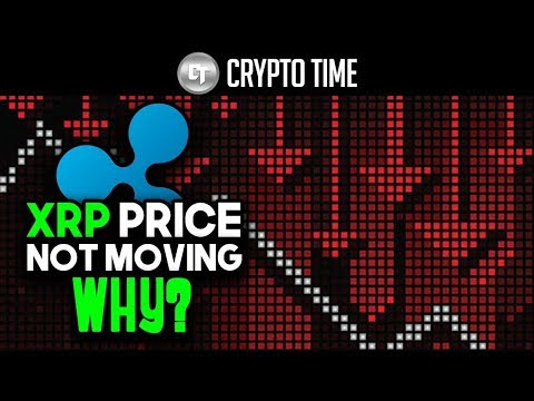 Should Ripple (XRP) Price WORRY You??