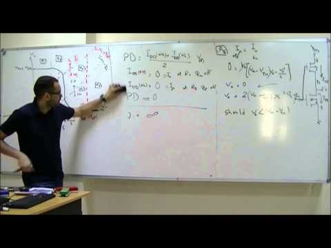 YES-YU Online Courses : Digital Electronics final review 2